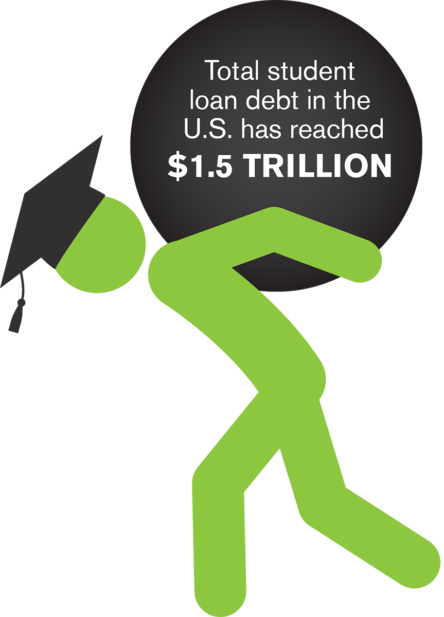 Is Student Loan Debt The Next Financial Crisis 2018 12 17 Cuna News