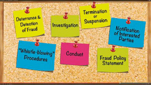 Fight Employee Fraud With NCUA's Video Tips