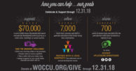Worldwide CU Foundation offers ICU Day Challenge