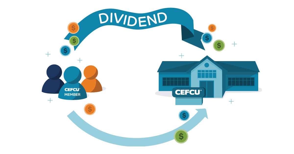 'Extraordinary Dividend' shows the benefits of membership