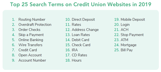 Top 25 Search Terms On Credit Union Websites 2019 06 05